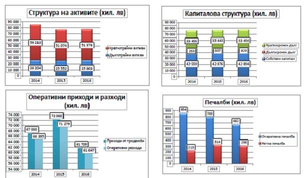 finansov-analiz