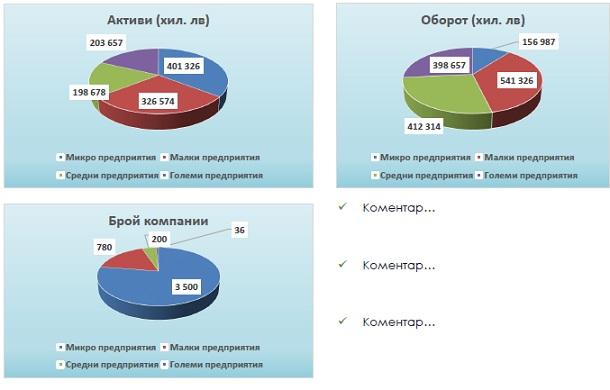 sektoren-analiz